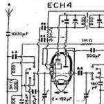Un condensatore variabile fatto in casa